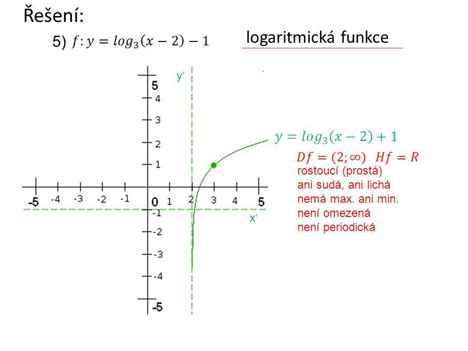 logaritmická funkce Řešení: rostoucí (prostá) ani sudá, ani lichá nemá max. ani min. není omezená není periodická 5) y' x'
