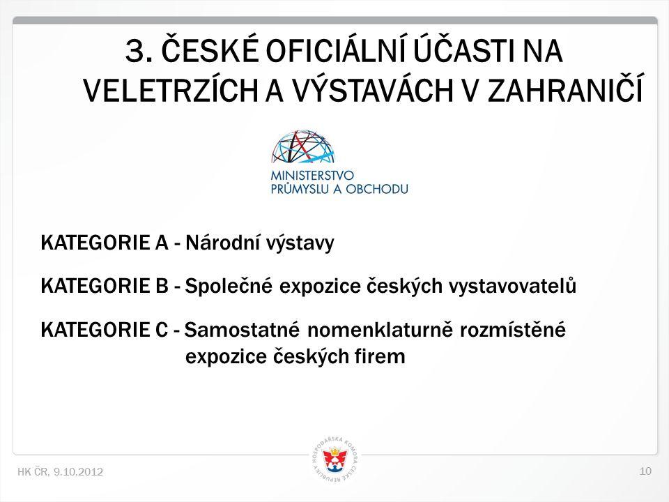 10 HK ČR, 9.10.2012 3.