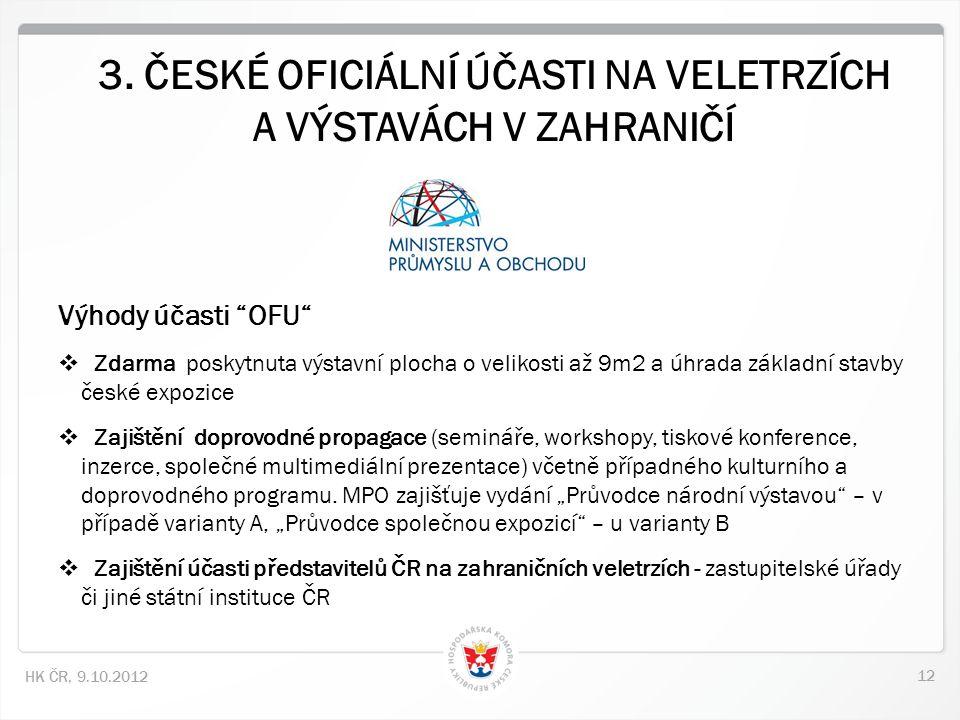 12 HK ČR, 9.10.2012 3.