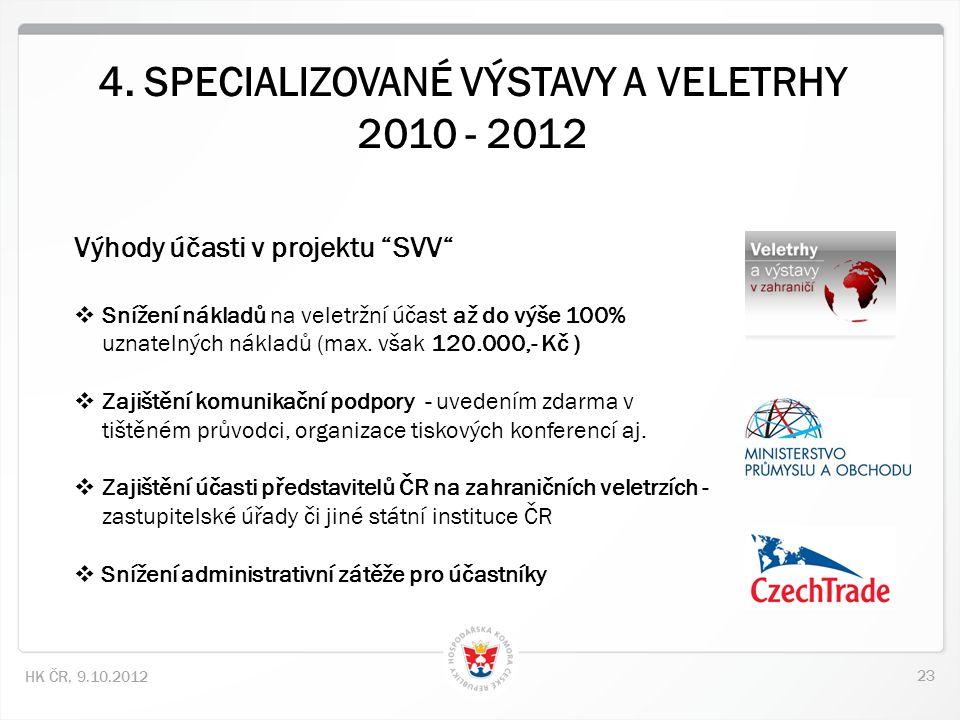 23 HK ČR, 9.10.2012 Výhody účasti v projektu SVV  Snížení nákladů na veletržní účast až do výše 100% uznatelných nákladů (max.