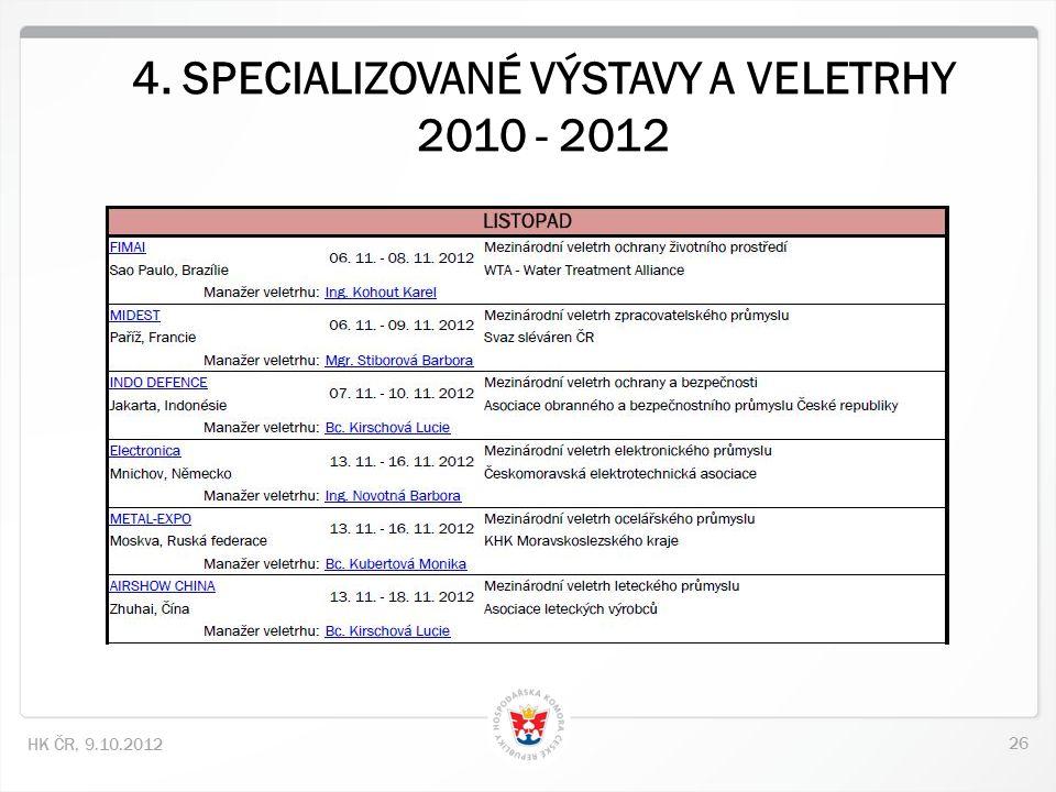 26 HK ČR, 9.10.2012