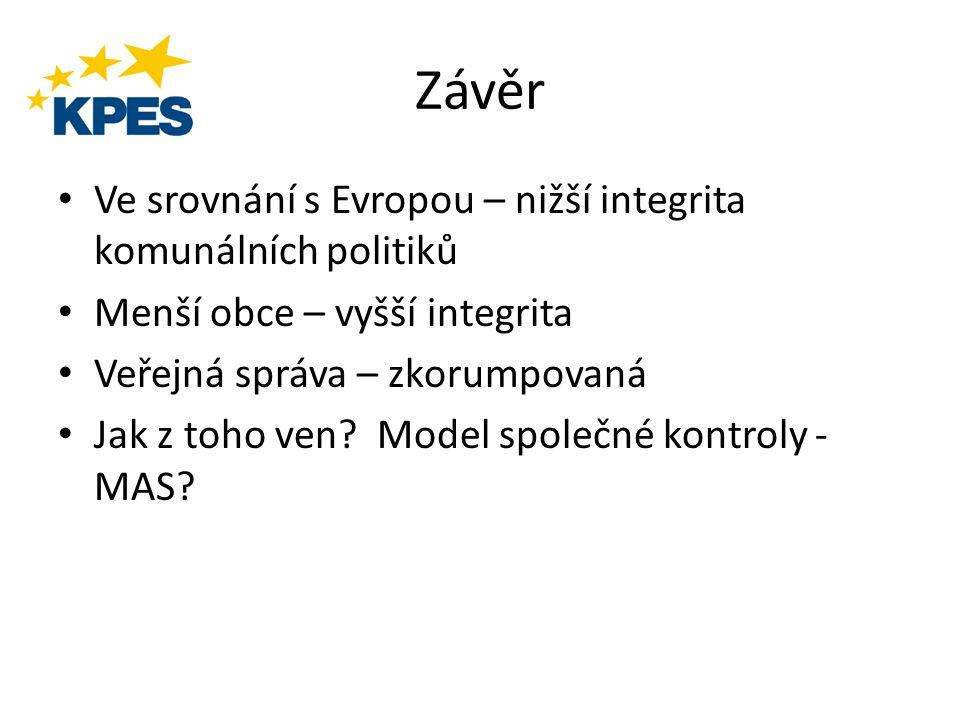 Závěr Ve srovnání s Evropou – nižší integrita komunálních politiků Menší obce – vyšší integrita Veřejná správa – zkorumpovaná Jak z toho ven.