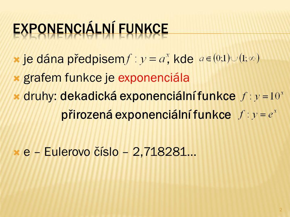  je dána předpisem, kde  grafem funkce je exponenciála  druhy: dekadická exponenciální funkce přirozená exponenciální funkce  e – Eulerovo číslo – 2,718281… 2