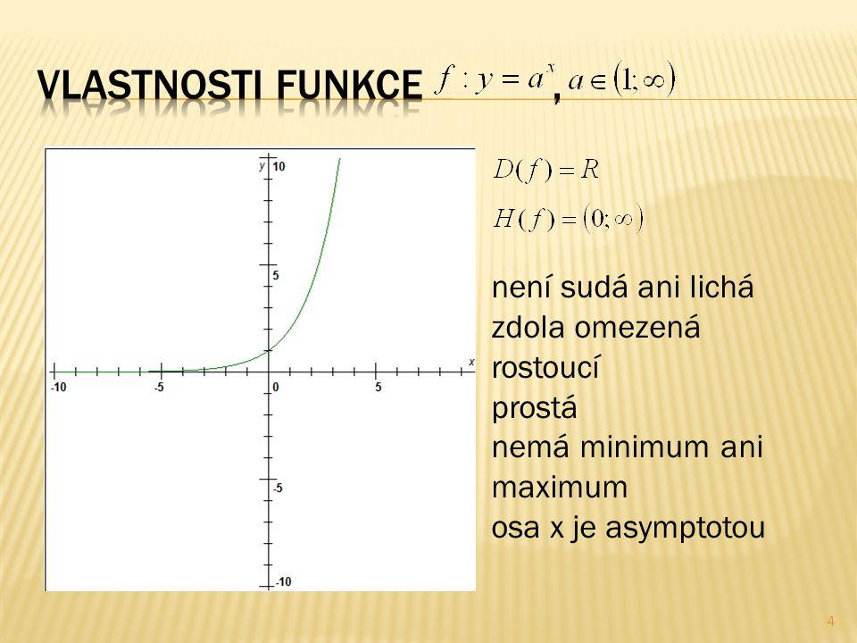 4 není sudá ani lichá zdola omezená rostoucí prostá nemá minimum ani maximum osa x je asymptotou