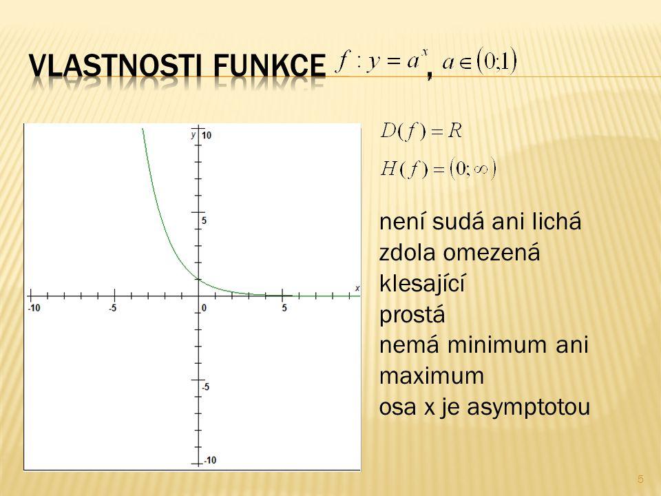 5 není sudá ani lichá zdola omezená klesající prostá nemá minimum ani maximum osa x je asymptotou