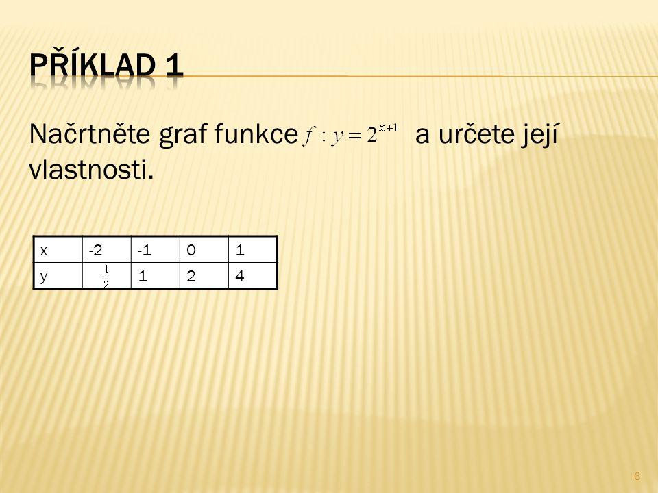 Načrtněte graf funkce a určete její vlastnosti. x-201 y124 6