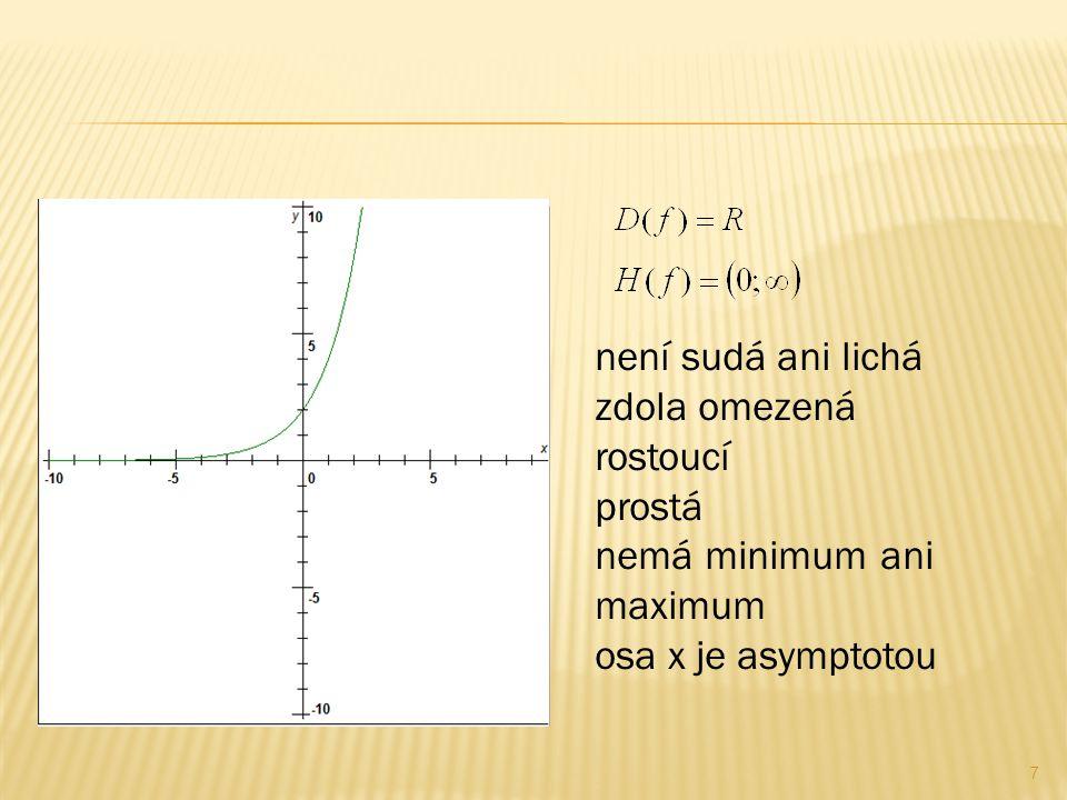 7 není sudá ani lichá zdola omezená rostoucí prostá nemá minimum ani maximum osa x je asymptotou