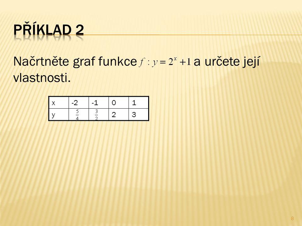 Načrtněte graf funkce a určete její vlastnosti. x-201 y23 8