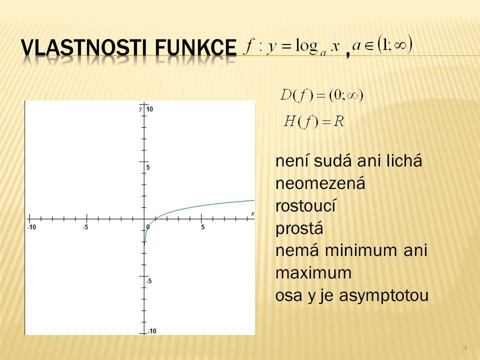 4 není sudá ani lichá neomezená rostoucí prostá nemá minimum ani maximum osa y je asymptotou