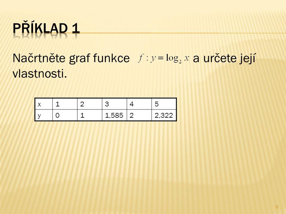 Načrtněte graf funkce a určete její vlastnosti. x12345 y011,58522,322 6