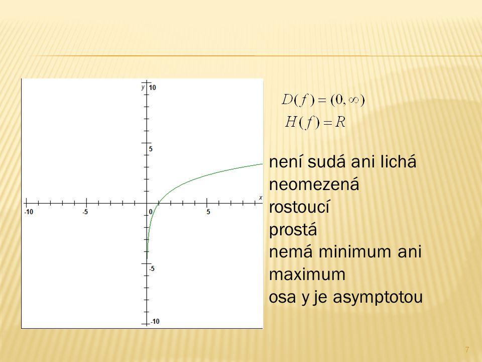 7 není sudá ani lichá neomezená rostoucí prostá nemá minimum ani maximum osa y je asymptotou