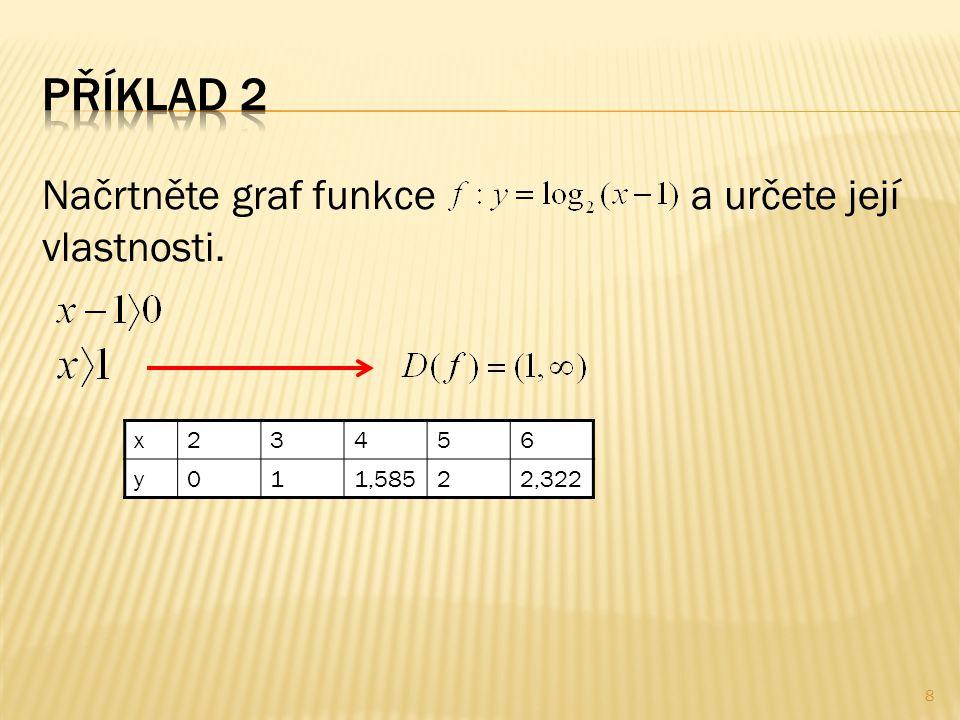 Načrtněte graf funkce a určete její vlastnosti. x23456 y011,58522,322 8