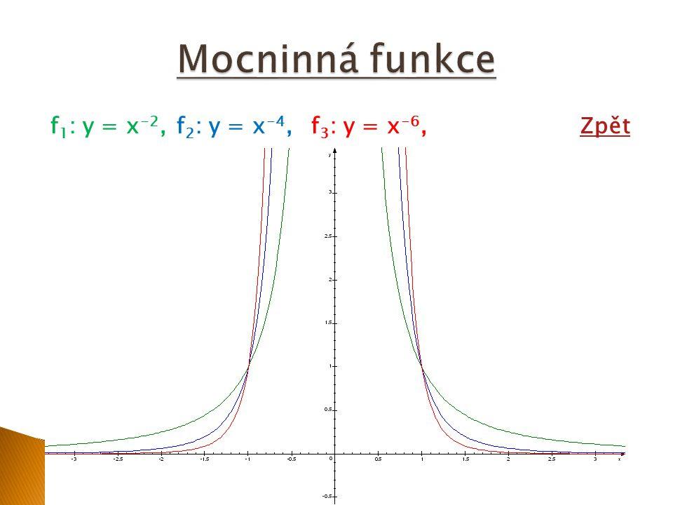 f 1 : y = x -2,f 2 : y = x -4,f 3 : y = x -6,ZpětZpět