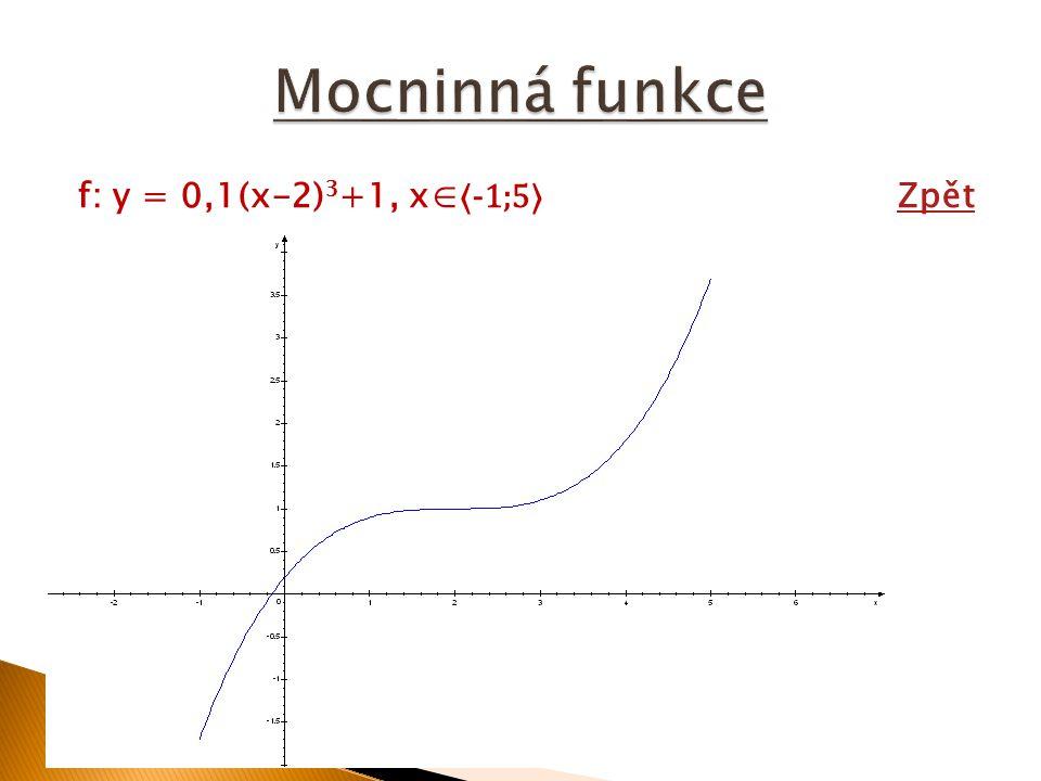f: y = 0,1(x-2) 3 +1, x∈ ⟨-1;5⟩ Zpět Zpět