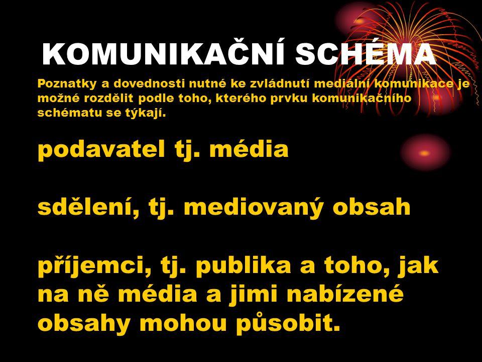 KOMUNIKAČNÍ SCHÉMA Poznatky a dovednosti nutné ke zvládnutí mediální komunikace je možné rozdělit podle toho, kterého prvku komunikačního schématu se