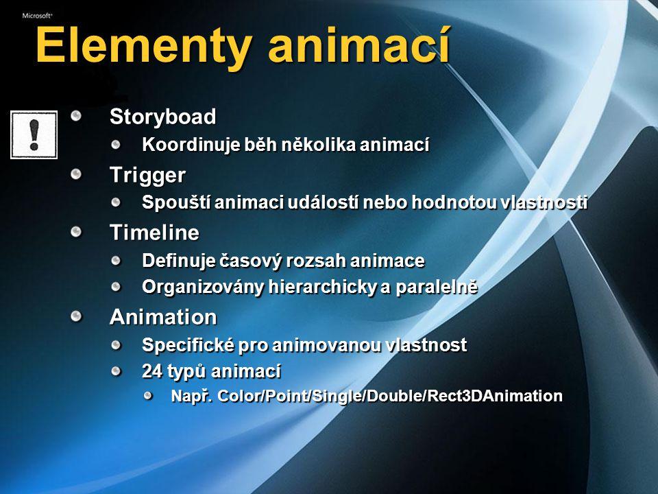 Elementy animací Storyboad Koordinuje běh několika animací Trigger Spouští animaci událostí nebo hodnotou vlastnosti Timeline Definuje časový rozsah animace Organizovány hierarchicky a paralelně Animation Specifické pro animovanou vlastnost 24 typů animací Např.