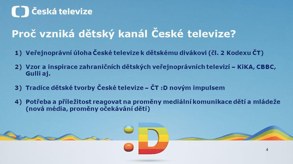 4 Proč vzniká dětský kanál České televize? 1)Veřejnoprávní úloha České televize k dětskému divákovi (čl. 2 Kodexu ČT) 2)Vzor a inspirace zahraničních