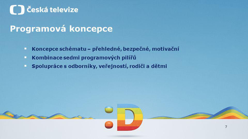 7 Programová koncepce  Koncepce schématu – přehledné, bezpečné, motivační  Kombinace sedmi programových pilířů  Spolupráce s odborníky, veřejností,