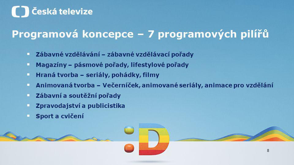 8 Programová koncepce – 7 programových pilířů  Zábavné vzdělávání – zábavné vzdělávací pořady  Magazíny – pásmové pořady, lifestylové pořady  Hraná