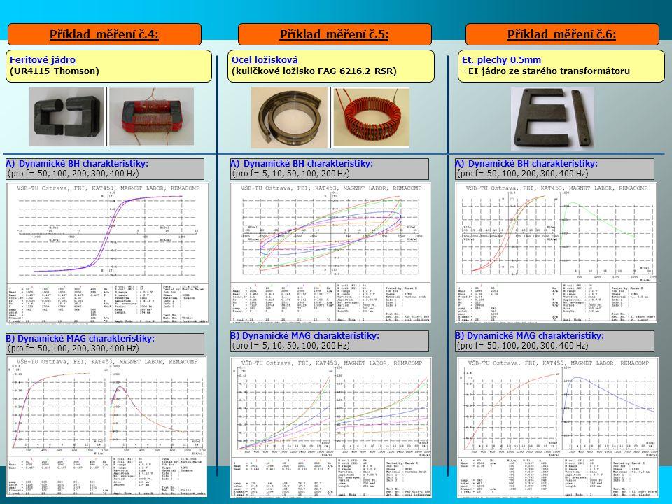 Feritové jádro (UR4115-Thomson) Příklad měření č.4:Příklad měření č.5: A)Dynamické BH charakteristiky: (pro f= 50, 100, 200, 300, 400 Hz) Příklad měře
