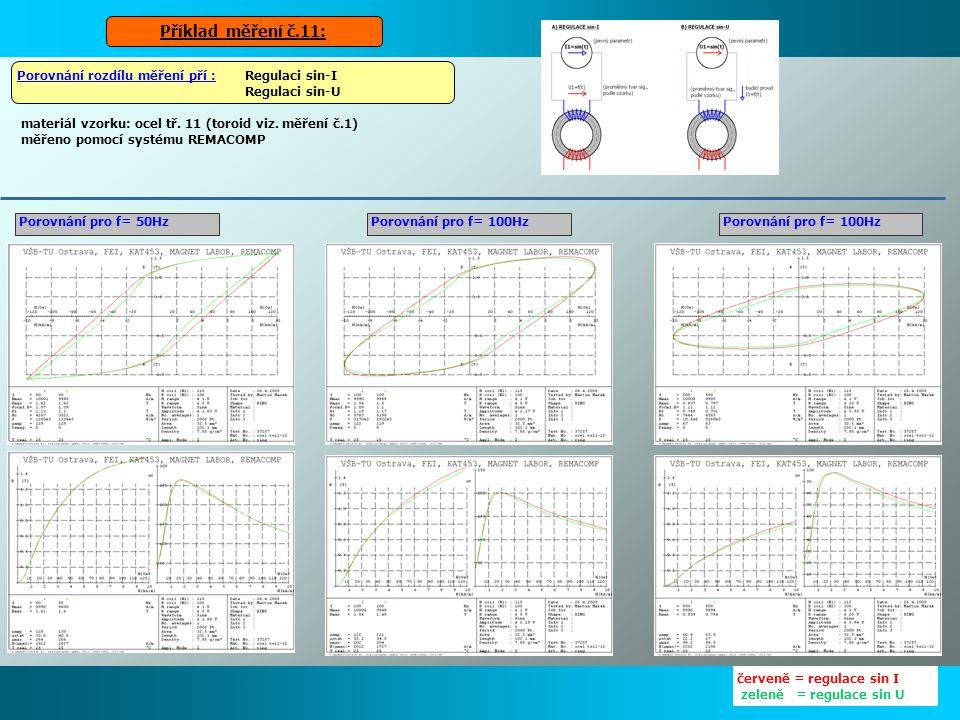 Příklad měření č.11: materiál vzorku: ocel tř. 11 (toroid viz. měření č.1) měřeno pomocí systému REMACOMP Porovnání pro f= 50Hz Porovnání rozdílu měře