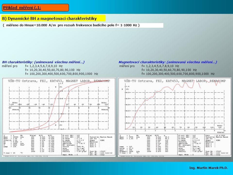Ing. Martin Marek Ph.D. Příklad měření č.1: B) Dynamické BH a magnetovací charakteristiky ( měřeno do Hmax=10.000 A/m pro rozsah frekvence budícího po