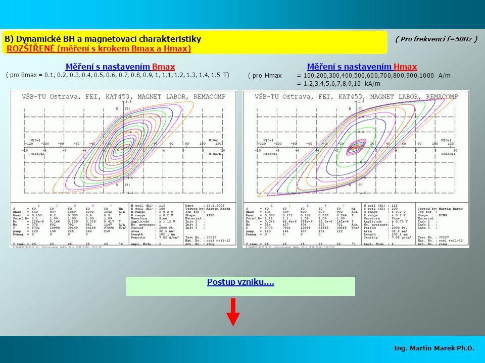 Ing. Martin Marek Ph.D. B) Dynamické BH a magnetovací charakteristiky ROZŠÍŘENÉ (měření s krokem Bmax a Hmax) Měření s nastavením Hmax ( pro Hmax = 10