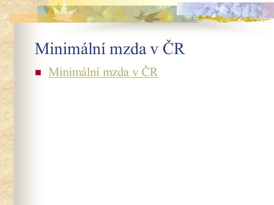 Minimální mzda v ČR
