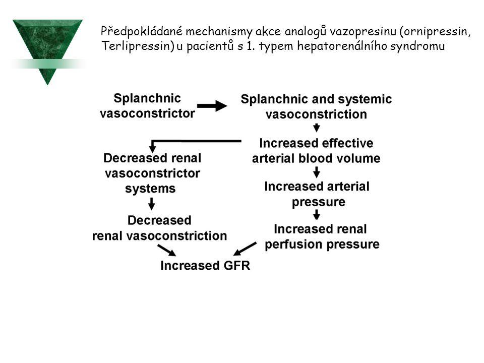 Diferenciální diagnóza HRS, typu 1 a ATN HRS, typ 1Akutní tubulární nekróza Anamnéza šokového stavuNoFrequent Anamnéza History of recent use of nephrotoxic drugs * NoFrequent Urine findings Sodium concentrations (mmol/L)<20>40 Fractional excretion of sodium (%)<1>1 Urine osmolality (mOsm/kg)<500>350 Beta2-microglobulin (mg/L)<1>1.5 Renal pathology No cellular lesionNecrotic renal tubules
