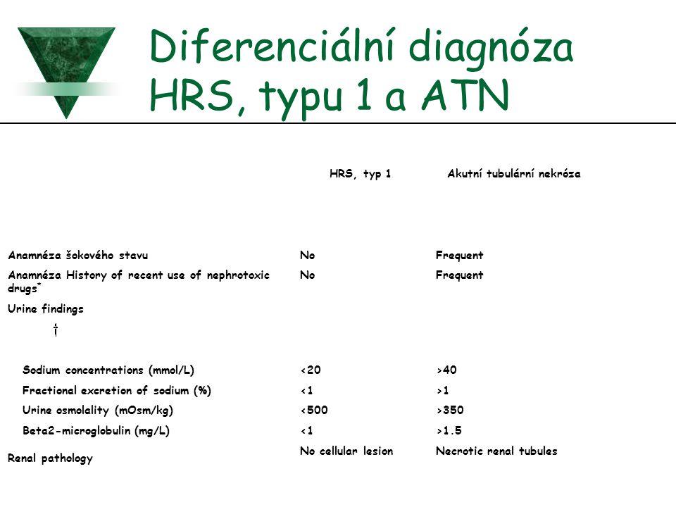Diferenciální diagnóza HRS, typu 1 a ATN HRS, typ 1Akutní tubulární nekróza Anamnéza šokového stavuNoFrequent Anamnéza History of recent use of nephro
