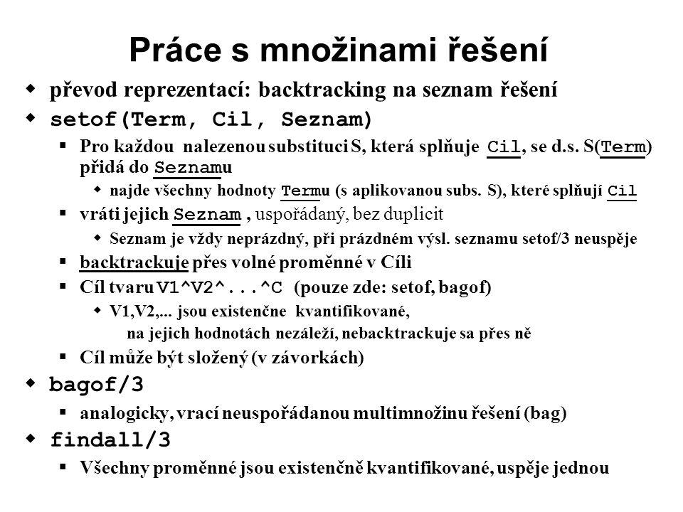 Práce s množinami řešení  převod reprezentací: backtracking na seznam řešení  setof(Term, Cil, Seznam)  Pro každou nalezenou substituci S, která splňuje Cil, se d.s.