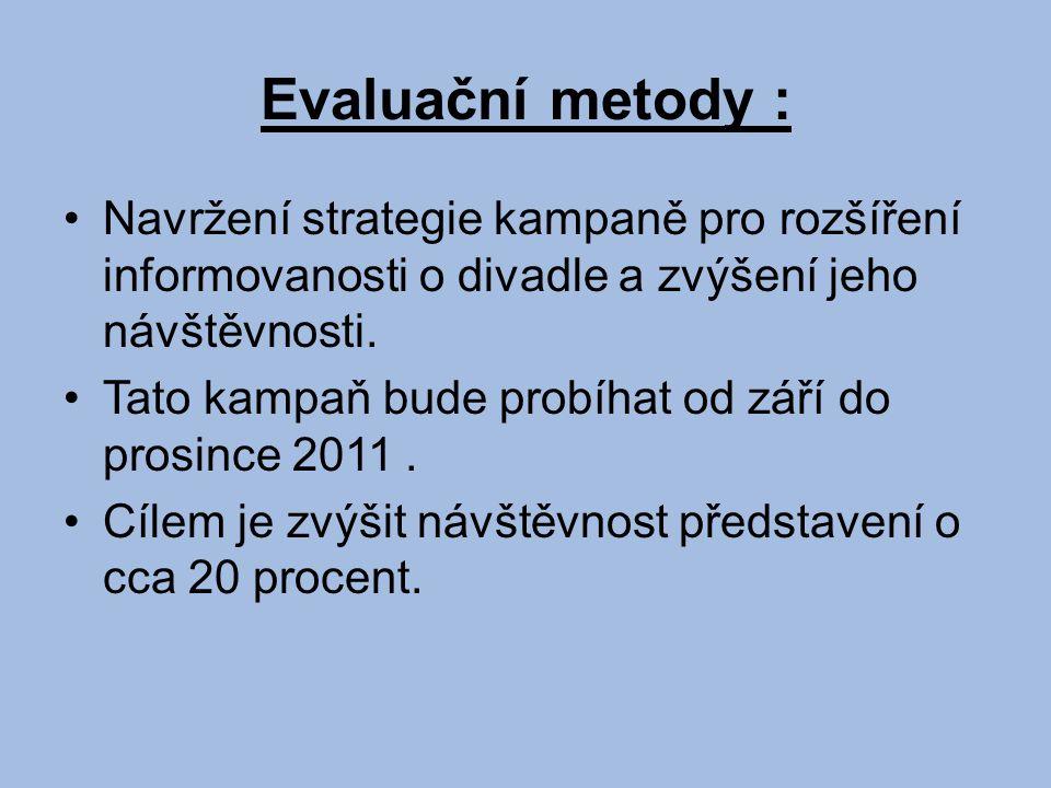 Evaluační metody : Navržení strategie kampaně pro rozšíření informovanosti o divadle a zvýšení jeho návštěvnosti.