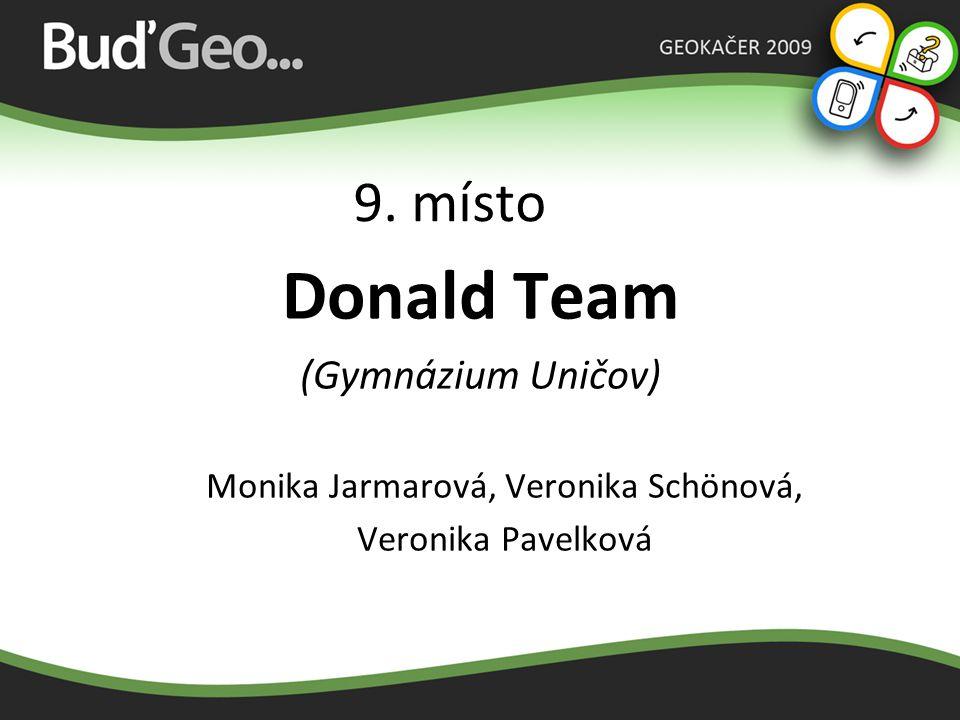 8. místo Criples (Gymnázium Hranice) Alena Jančová, Tereza Zlámalová