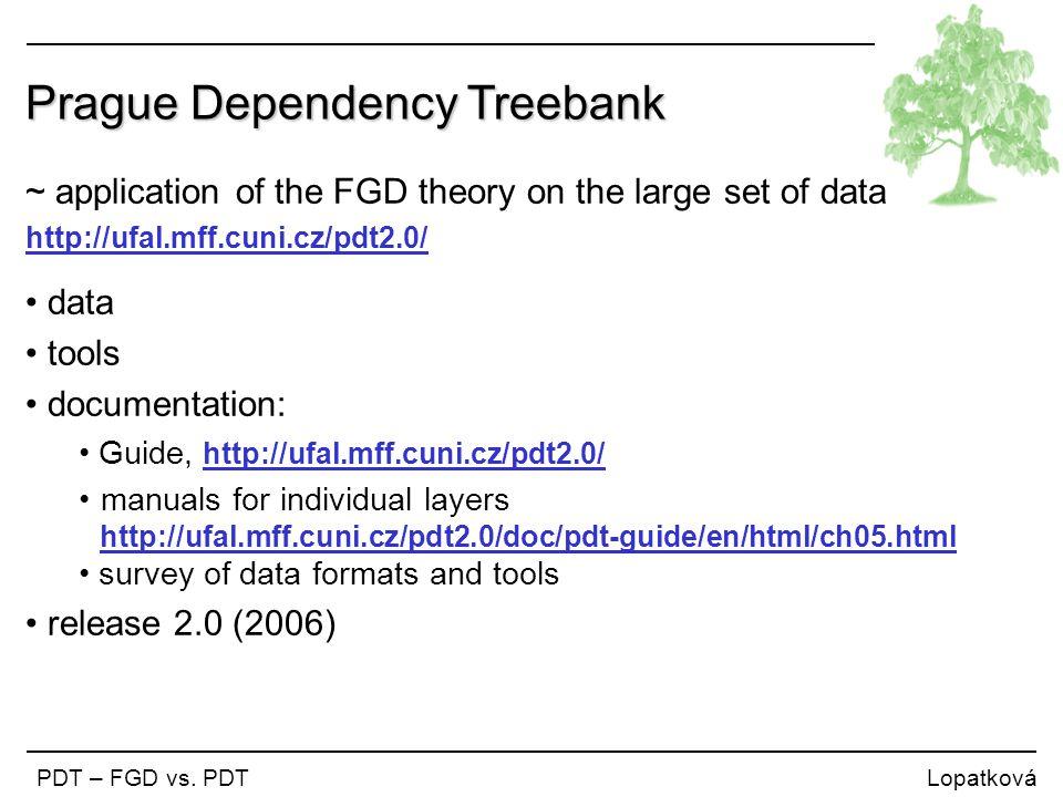 Prague Dependency Treebank PDT – FGD vs. PDT Lopatková ~ application of the FGD theory on the large set of data http://ufal.mff.cuni.cz/pdt2.0/ data t