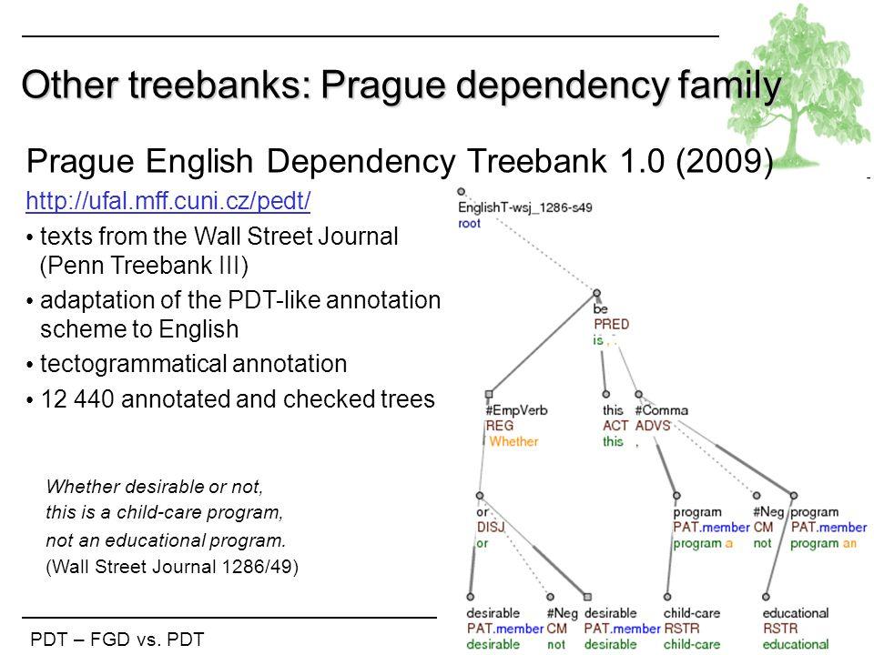 Other treebanks: Prague dependency family PDT – FGD vs. PDT Lopatková Whether desirable or not, this is a child-care program, not an educational progr