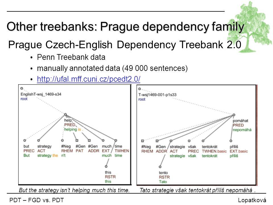 Other treebanks: Prague dependency family PDT – FGD vs. PDT Lopatková Prague Czech-English Dependency Treebank 2.0 Penn Treebank data manually annotat
