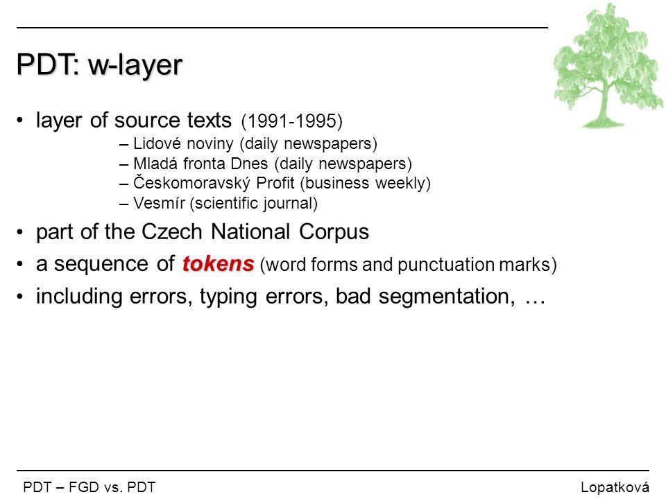 PDT: w-layer layer of source texts (1991-1995) – Lidové noviny (daily newspapers) – Mladá fronta Dnes (daily newspapers) – Českomoravský Profit (busin