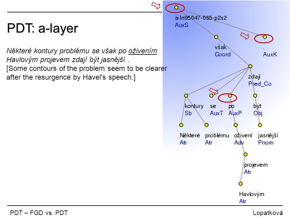 PDT: a-layer Některé kontury problému se však po oživením Havlovým projevem zdají být jasnější. [Some contours of the problem seem to be clearer after
