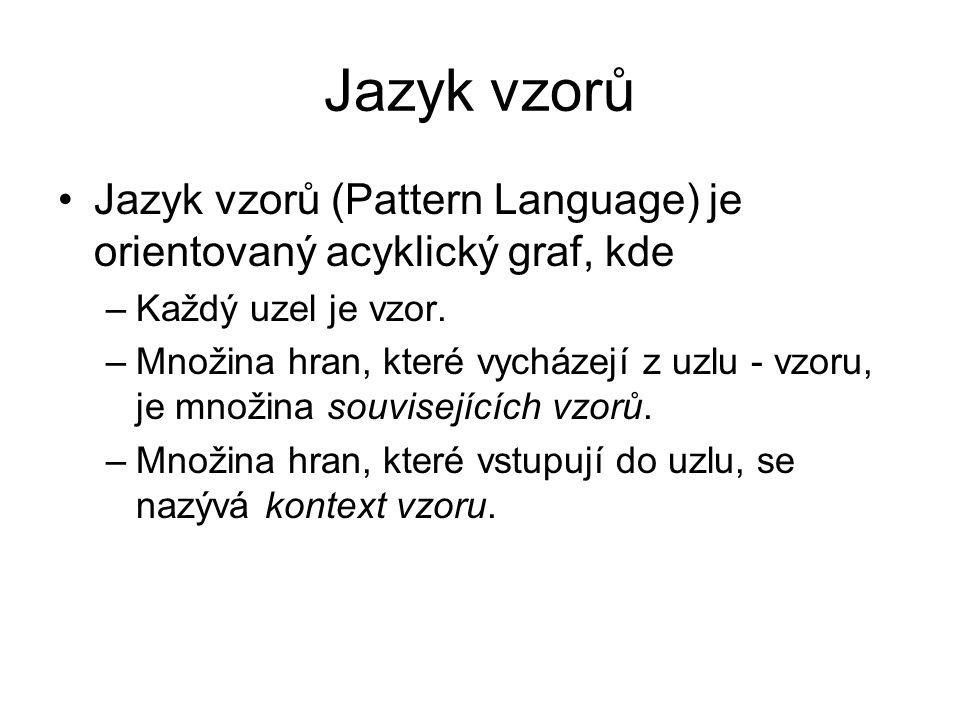 Jazyk vzorů Jazyk vzorů (Pattern Language) je orientovaný acyklický graf, kde –Každý uzel je vzor.