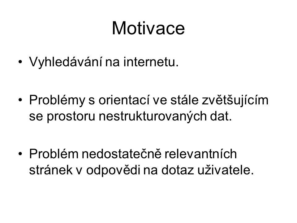 Motivace Vyhledávání na internetu.