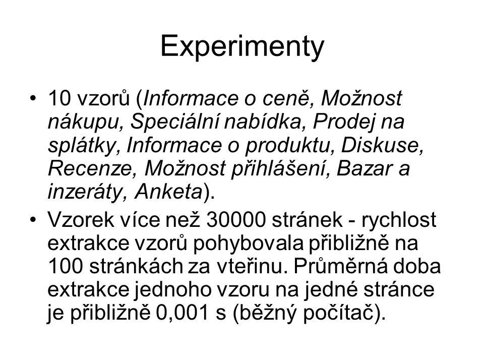 Experimenty 10 vzorů (Informace o ceně, Možnost nákupu, Speciální nabídka, Prodej na splátky, Informace o produktu, Diskuse, Recenze, Možnost přihlášení, Bazar a inzeráty, Anketa).