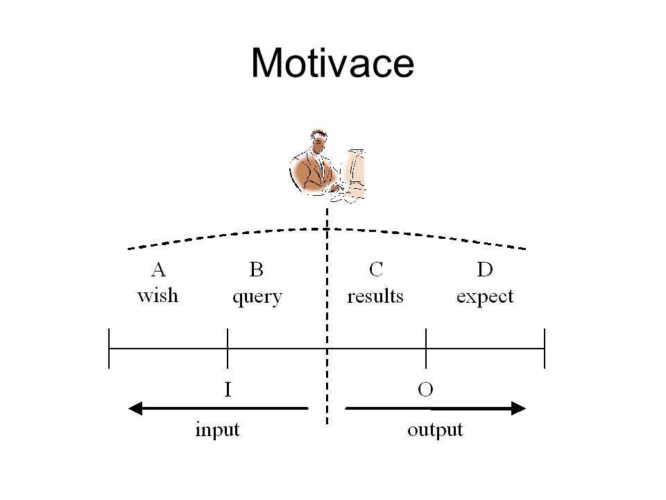 Slovník vzoru Množina entit pro jeden vzor - slovník vzoru.