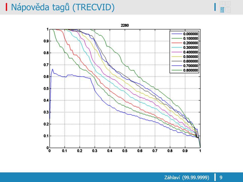 Nápověda tagů (TRECVID) Záhlaví (99.99.9999)9