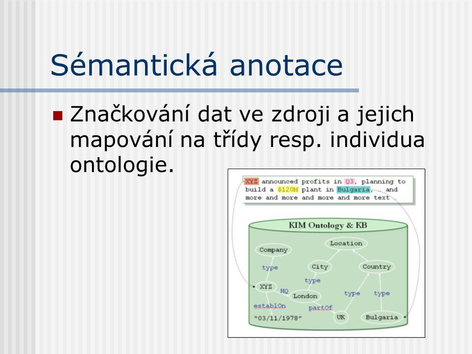 Proces sémantické anotace Manuální Automatická Poloautomatická