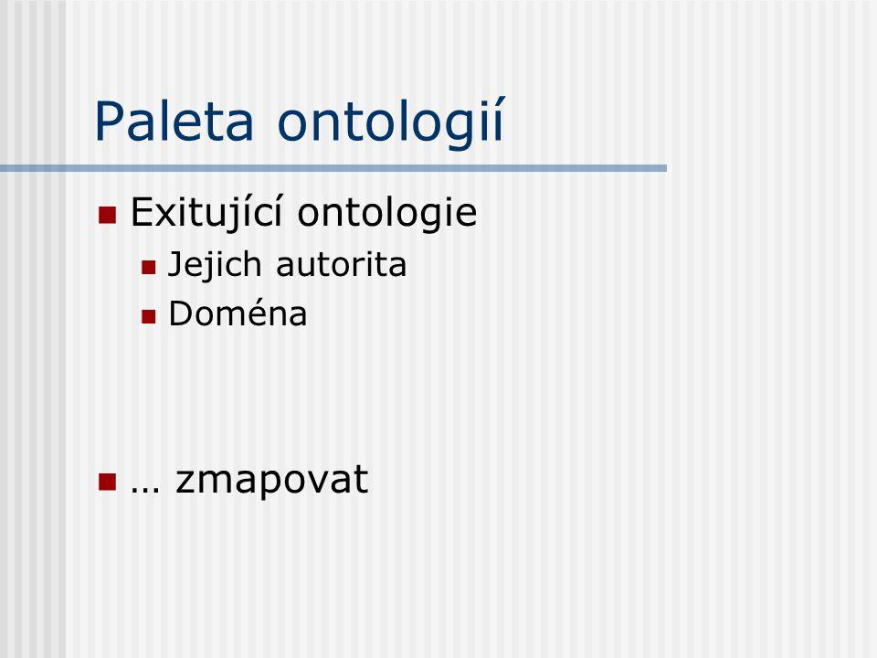 Paleta ontologií Exitující ontologie Jejich autorita Doména … zmapovat