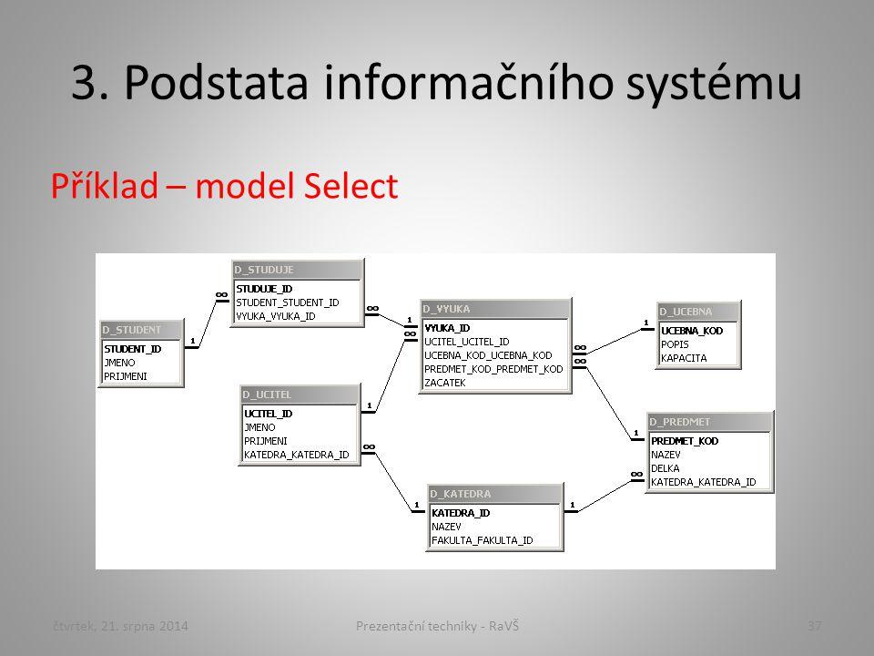 3. Podstata informačního systému Příklad – model Select čtvrtek, 21. srpna 201437Prezentační techniky - RaVŠ