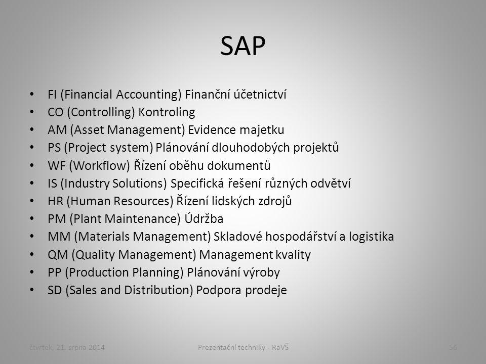 SAP FI (Financial Accounting) Finanční účetnictví CO (Controlling) Kontroling AM (Asset Management) Evidence majetku PS (Project system) Plánování dlo