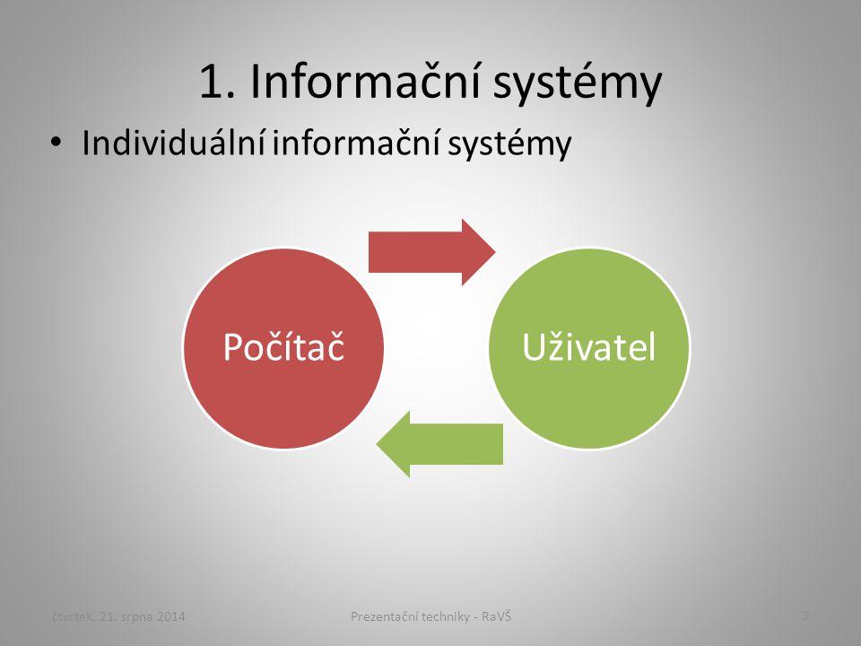 1. Informační systémy Individuální informační systémy PočítačUživatel čtvrtek, 21. srpna 20147Prezentační techniky - RaVŠ
