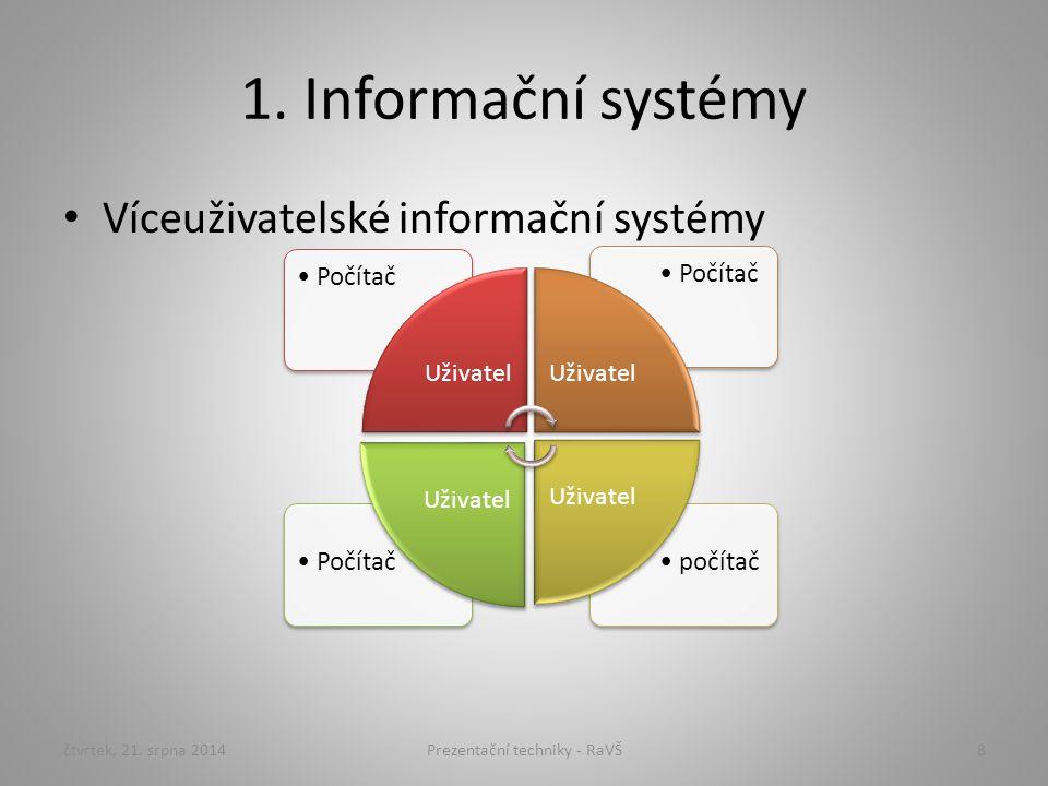 1. Informační systémy Víceuživatelské informační systémy počítačPočítač Uživatel čtvrtek, 21. srpna 20148Prezentační techniky - RaVŠ