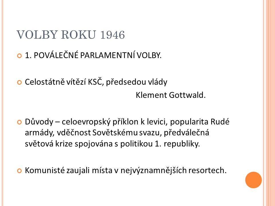 VOLBY ROKU 1946 1. POVÁLEČNÉ PARLAMENTNÍ VOLBY.